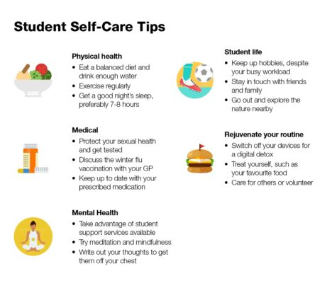 Student Self-Care Tips for physical and medical health